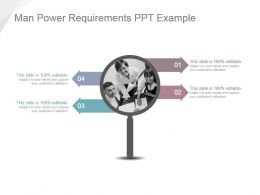 Man Power Requirements Ppt Example