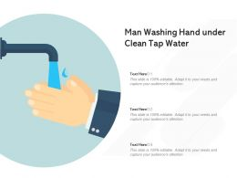 Man Washing Hand Under Clean Tap Water