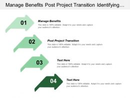 Manage Benefits Post Project Transition Identifying Structuring Benefits