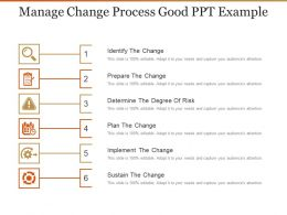 Manage Change Process Good Ppt Example