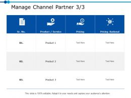 Manage Channel Partner 3 3 Ppt Powerpoint Presentation Gallery Slides