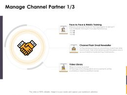 Manage Channel Partner Library Ppt Powerpoint Presentation Model Layout Ideas