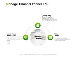Manage Channel Partner Ppt Powerpoint Presentation Design Ideas