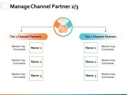 Manage Channel Partner Ppt Powerpoint Presentation File Demonstration