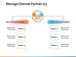 manage_channel_partner_ppt_powerpoint_presentation_file_demonstration_Slide01