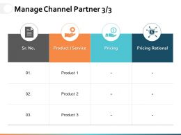 Manage Channel Partner Ppt Powerpoint Presentation File Design Inspiration