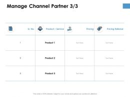 Manage Channel Partner Pricing Rational Ppt Powerpoint Presentation File Layout Ideas