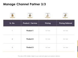 Manage Channel Partner Service Ppt Powerpoint Presentation Model Information