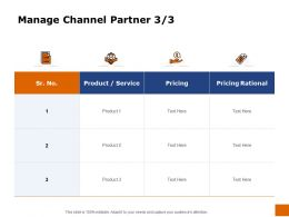Manage Channel Partner Service Ppt Powerpoint Presentation Slides