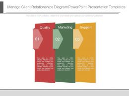Manage Client Relationships Diagram Powerpoint Presentation Templates
