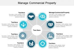 Manage Commercial Property Ppt Powerpoint Presentation Professional Graphics Tutorials Cpb