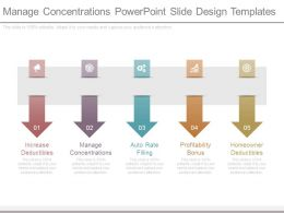 Manage Concentrations Powerpoint Slide Design Templates