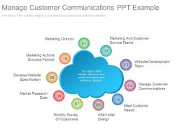 Manage Customer Communications Ppt Example