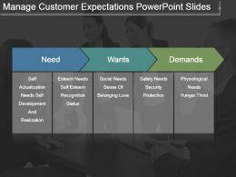 Manage Customer Expectations Powerpoint Slides