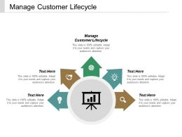 Manage Customer Lifecycle Ppt Powerpoint Presentation File Influencers Cpb