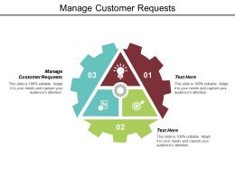Manage Customer Requests Ppt Powerpoint Presentation File Clipart Images Cpb