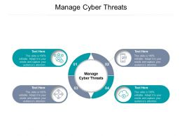Manage Cyber Threats Ppt Powerpoint Presentation Ideas Layouts Cpb