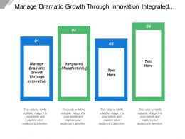 Manage Dramatic Growth Through Innovation Integrated Manufacturing Exit Barriers