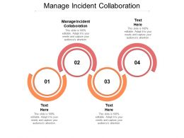 Manage Incident Collaboration Ppt Powerpoint Presentation File Example Introduction Cpb