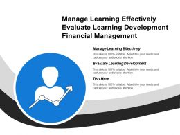 Manage Learning Effectively Evaluate Learning Development Financial Management