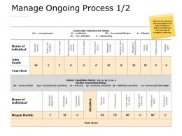 Manage Ongoing Process Business A615 Ppt Powerpoint Presentation File Background Designs