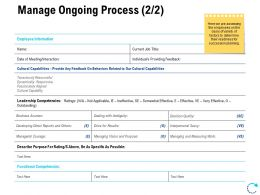 Manage Ongoing Process Information Ppt Powerpoint Presentation