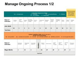 Manage Ongoing Process Planning Ppt Powerpoint Presentation Gallery Graphics Pictures