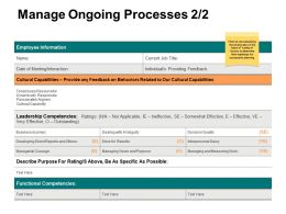 Manage Ongoing Processes 2 2 Ppt Powerpoint Presentation Ideas Objects