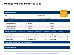 Manage Ongoing Processes Capabilities Rating Ppt Powerpoint Presentation Designs
