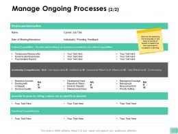 Manage Ongoing Processes Dynamically Responsive Ppt Presentation Inspiration Demonstration