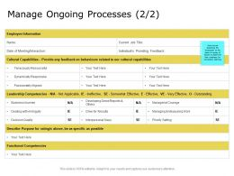 Manage Ongoing Processes Employee Information Ppt Powerpoint Presentation Layouts Gallery