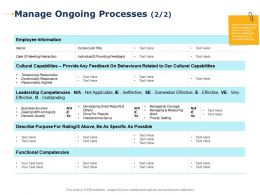 Manage Ongoing Processes Employee Information Ppt Presentation Outline Icon