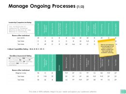 Manage Ongoing Processes Ethics And Values Ppt Powerpoint Presentation Inspiration Elements