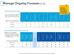 Manage Ongoing Processes Insensitive Business Ppt Powerpoint Presentation Gallery Professional