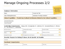 Manage Ongoing Processes Marketing A616 Ppt Powerpoint Presentation Gallery Graphic Images