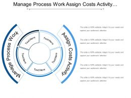Manage Process Work Assign Costs Activity Managing Self