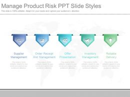 Manage Product Risk Ppt Slide Styles