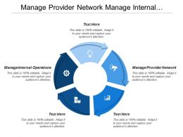 Manage Provider Network Manage Internal Operations Process Transaction