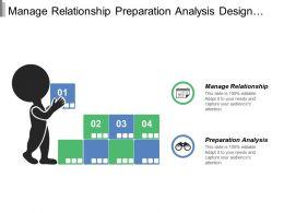 Manage Relationship Preparation Analysis Design Development Monthly Status Meeting