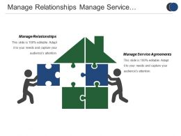 Manage Relationships Manage Service Agreements Ensure Benefits Delivery