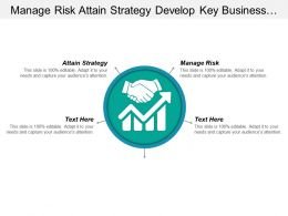 Manage Risk Attain Strategy Develop Key Business Objectives