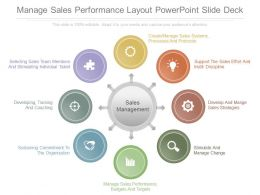 Manage Sales Performance Layout Powerpoint Slide Deck