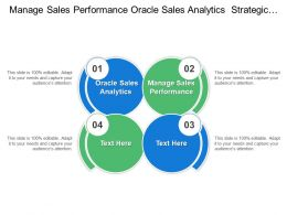 Manage Sales Performance Oracle Sales Analytics Strategic Planning Execution