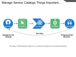 Manage Service Catalogs Things Important Business Business Process