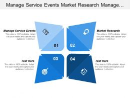 Manage Service Events Market Research Manage Information Security
