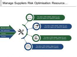 Manage Suppliers Risk Optimisation Resource Optimisation Mange Innovation