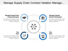 Manage Supply Chain Contract Variation Manage Supplier Partner Termination