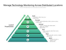 Manage Technology Monitoring Across Distributed Locations