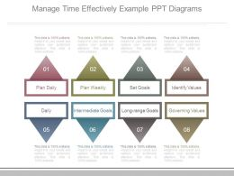 Manage Time Effectively Example Ppt Diagrams