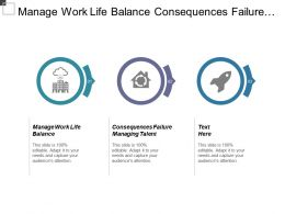Manage Work Life Balance Consequences Failure Managing Talent Cpb